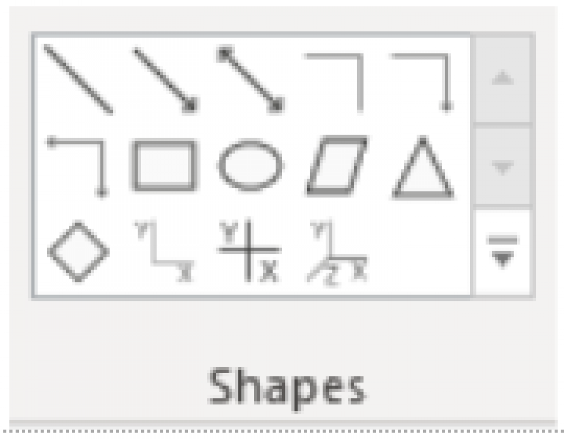 OneNote shapes